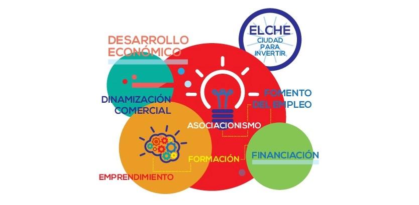 Triptico-Concejalia-de-Promocion-Economica