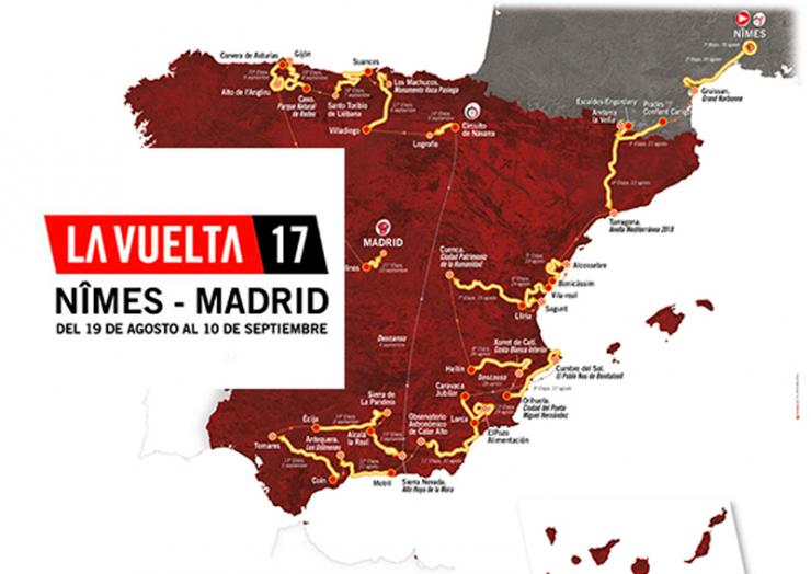 9ª etapa de la Vuelta ciclista a España