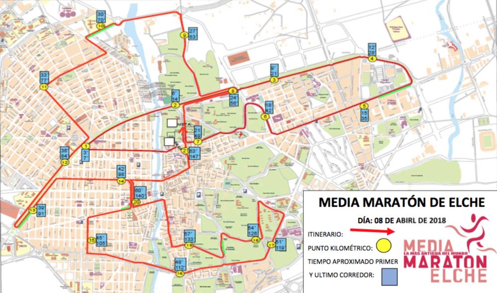 Cortes y desvíos de tráfico durante la Media Maratón Internacional Ciudad de Elche