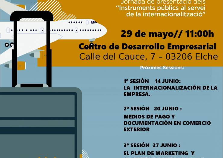 Programa Comença a Exportar – Módulo 3. El Plan de Marketing y Marketing Digital para la Internacionalización