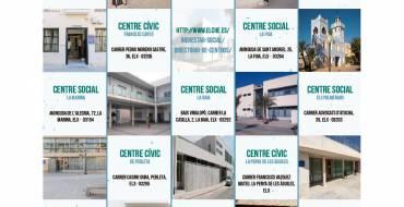 Encuesta de satisfacción de personas usuarias de los Servicios Sociales del Ayuntamiento de Elche
