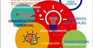 Promoción Económica edita una guía que recoge los programas y servicios que presta esta concejalía