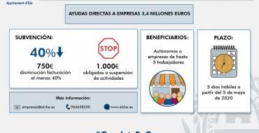 """Promoción Económica publica el listado de autónomos y empresas inscritos en el programa """"Reactiva't Elx"""""""