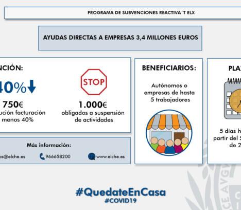 """La ayudas """"Reactivat't Elx"""" a autónomos y pequeñas empresas se podrán solicitar a partir de mañana, 5 de mayo"""