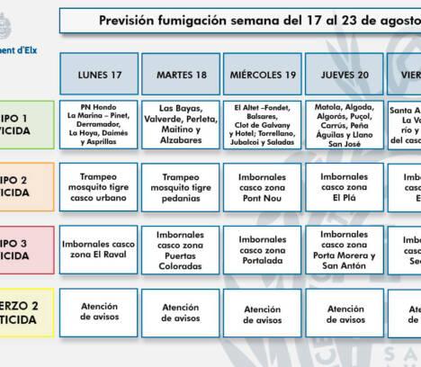 Programación de las fumigaciones contra los mosquitos en la semana del 17 al 23 de agosto