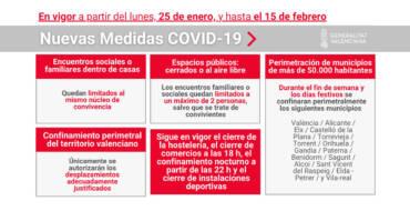 ÚLTIMA HORA!! Noves restriccions a la Comunitat Valenciana.