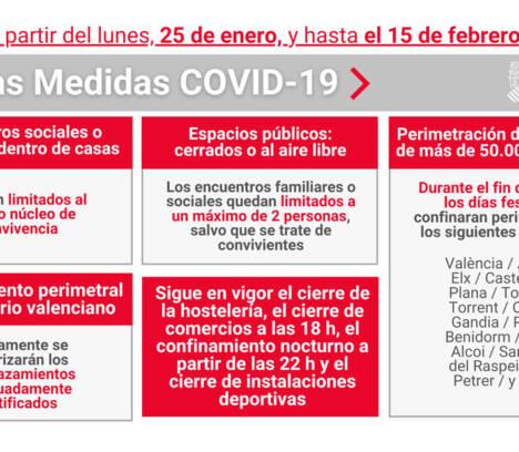 ÚLTIMA HORA!! Nuevas restricciones en la Comunidad Valenciana.