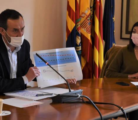 L'alcalde d'Elx assegura que les mesures de restricció de la mobilitat estan tenint un efecte directe en la reducció dels contagis i de la pressió hospitalària