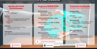 El Ayuntamiento de Elche habilita a partir de mañana, 11 de febrero, la solicitud de las ayudas PARÉNTESIS por importe de 6,3 millones de euros para los sectores más castigados por la crisis